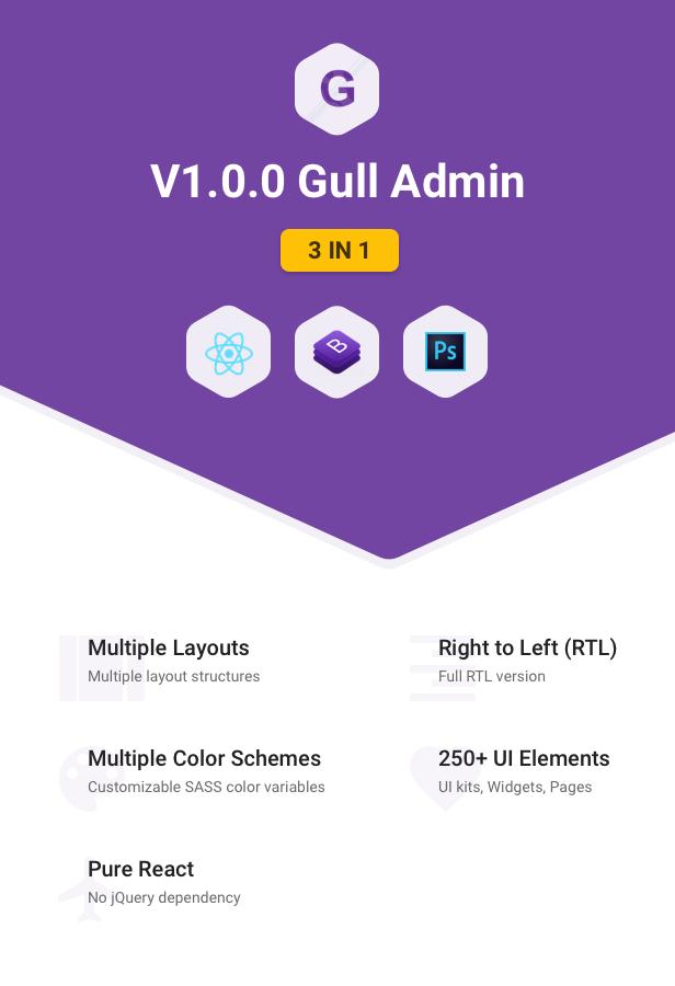Gull - React Redux & HTML Admin Dashboard Template - 1