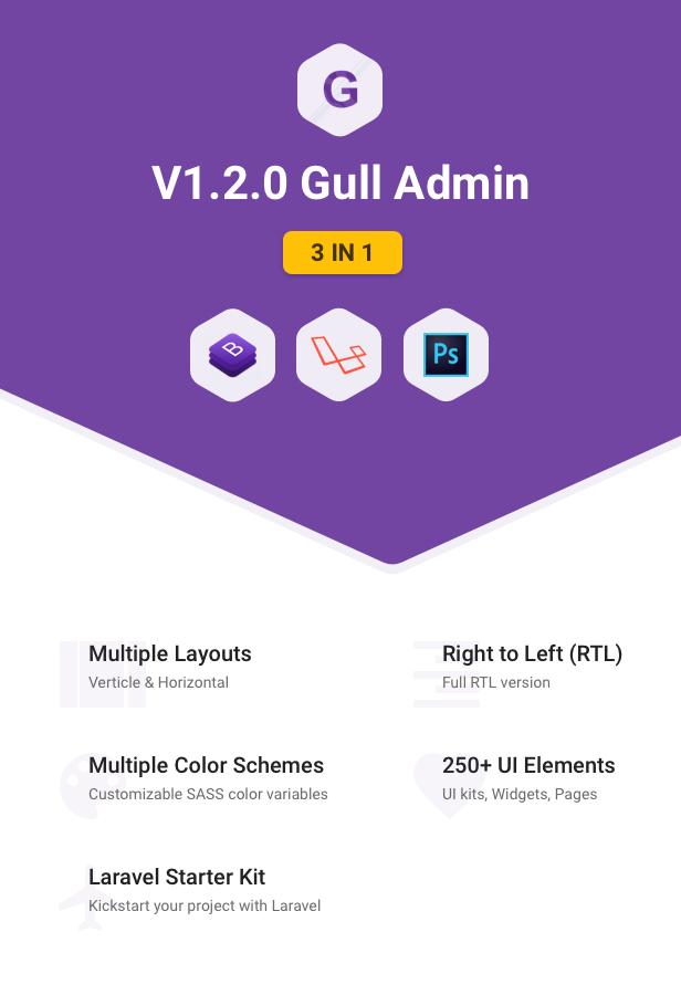 Script 2 - Gull - Laravel + Bootstrap Admin Dashboard Template